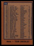 1978 Topps #356   Mets Team Checklist Back Thumbnail