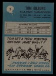 1964 Philadelphia #2  Tom Gilburg  Back Thumbnail