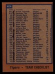 1978 Topps #404   Tigers Team Checklist Back Thumbnail