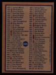 1978 Topps #435   Checklist 4 Back Thumbnail
