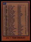 1978 Topps #577   Athletics Team Checklist Back Thumbnail