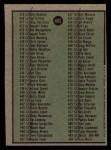 1979 Topps #483   Checklist 4 Back Thumbnail