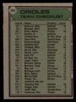1979 Topps #689   -  Earl Weaver Orioles Team Checklist Back Thumbnail