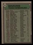 1979 Topps #302   -  Bobby Cox Braves Team Checklist Back Thumbnail