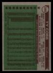 1976 Topps #346   -  Ty Cobb All-Time All-Stars Back Thumbnail