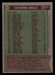 1976 Topps #304   -  Dick Williams Angels Team Checklist Back Thumbnail