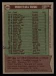 1976 Topps #556   -  Gene Mauch Twins Team Checklist Back Thumbnail