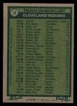 1977 Topps #18   -  Frank Robinson Indians Team Checklist Back Thumbnail