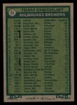1977 Topps #51   -  Alex Grammas Brewers Team Checklist Back Thumbnail