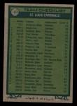 1977 Topps #183   -  Vern Rapp Cardinals Team Checklist Back Thumbnail