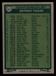 1977 Topps #621   -  Ralph Houk Tigers Team Checklist Back Thumbnail