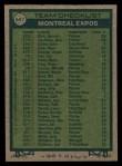 1977 Topps #647   -  Dick Williams  Expos Team Checklist Back Thumbnail