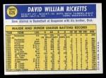 1970 Topps #626  Dave Ricketts  Back Thumbnail