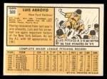 1963 Topps #569  Luis Arroyo  Back Thumbnail