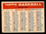 1957 Topps #0 BLO  Checklist - Series 2 & 3 Front Thumbnail