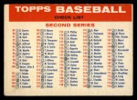 1957 Topps #0 BAZ  Checklist - Series 2 & 3 Front Thumbnail