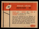1960 Fleer #93  Doug Asad  Back Thumbnail
