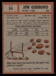 1962 Topps #54  Jim Gibbons  Back Thumbnail