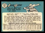 1965 Topps #552  Julio Gotay  Back Thumbnail