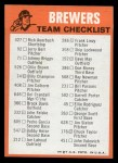 1973 Topps Blue Checklist   Brewers Back Thumbnail