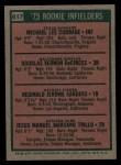 1975 Topps #617   -  Mike Cubbage / Doug DeCinces / Reggie Sanders / Manny Trillo Rookie Infielders   Back Thumbnail