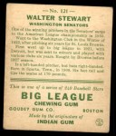 1933 Goudey #121  Walter Stewart  Back Thumbnail