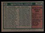 1975 Topps #101   -  Gene Mauch Expos Team Checklist Back Thumbnail