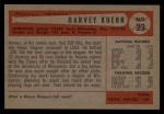 1954 Bowman #23  Harvey Kuenn  Back Thumbnail