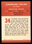 1963 Fleer #34  Charles Tolar  Back Thumbnail