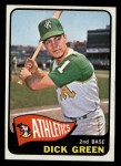 1965 Topps #168  Dick Green  Front Thumbnail