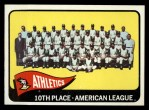 1965 Topps #151   Athletics Team Front Thumbnail