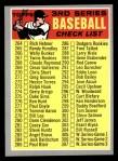 1970 Topps #244 BRN  Checklist 3 Front Thumbnail