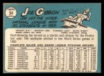1965 Topps #54  Joe Gibbon  Back Thumbnail