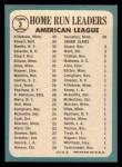 1965 Topps #3   -  Harmon Killebrew / Mickey Mantle / Boog Powell AL HR Leaders Back Thumbnail