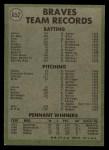 1971 Topps #652   Braves Team Back Thumbnail