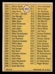 1970 Topps #542 BRN  Checklist 6 Back Thumbnail
