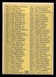 1970 Topps #128 COR  Checklist 2 Back Thumbnail