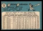 1965 Topps #150  Brooks Robinson  Back Thumbnail