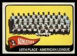 1965 Topps #151   Athletics Team Front Thumbnail