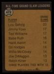 1973 Topps #472   -  Lou Gehrig All-Time Grand Slam Leader Back Thumbnail
