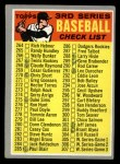 1970 Topps #244 RED  Checklist 3 Front Thumbnail