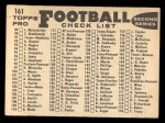 1959 Topps #161   Browns Team Checklist Back Thumbnail