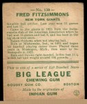 1933 Goudey #130  Fred Fitzsimmons  Back Thumbnail