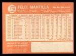 1964 Topps #228  Felix Mantilla  Back Thumbnail