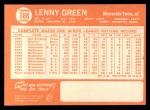 1964 Topps #386  Lenny Green  Back Thumbnail
