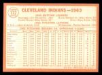 1964 Topps #172   Indians Team Back Thumbnail