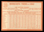 1964 Topps #318   Twins Team Back Thumbnail