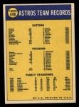 1970 Topps #448   Astros Team Back Thumbnail