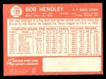 1964 Topps #189  Bob Hendley  Back Thumbnail