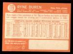 1964 Topps #173  Ryne Duren  Back Thumbnail